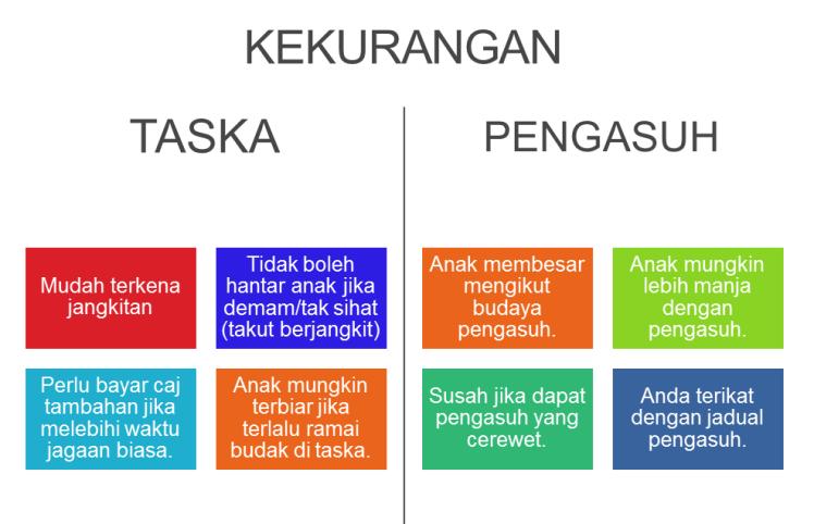 taska vs pengasuh2