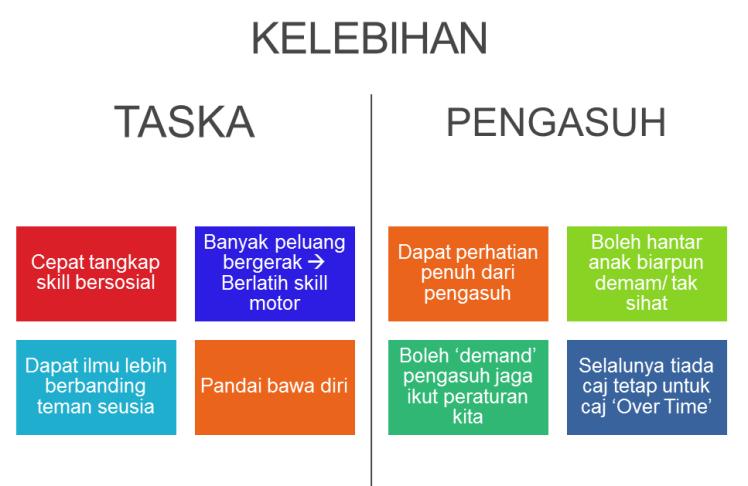 taska vs pengasuh3