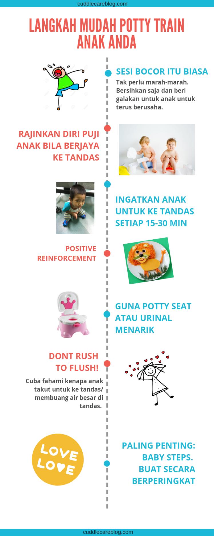 potty train langkah mudah